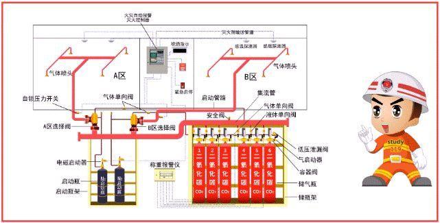 一问教你快速看懂消防工程图,收藏学习一下_12