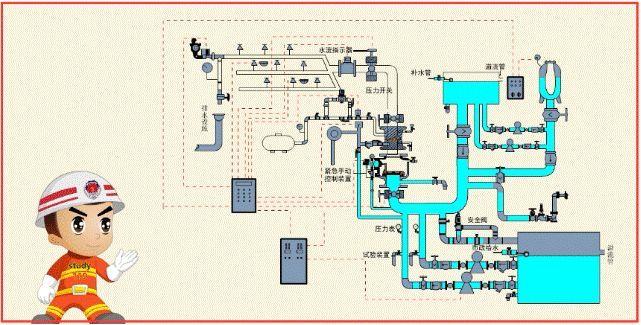 一问教你快速看懂消防工程图,收藏学习一下_7