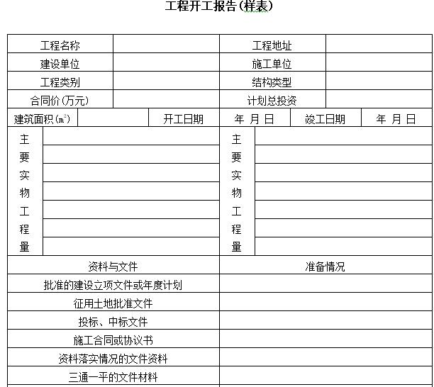 工程开工报告(样表)