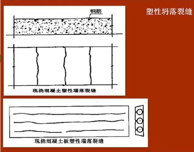 分享:如何识别六大常见混凝土裂缝?