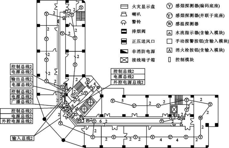 一问教你快速看懂消防工程图,收藏学习一下_34