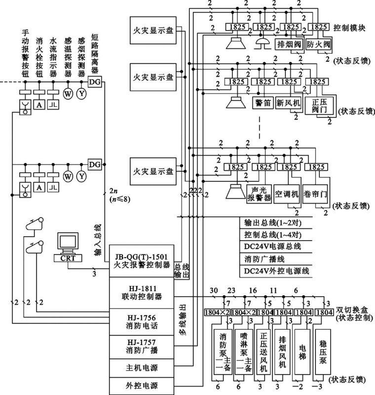 一问教你快速看懂消防工程图,收藏学习一下_33