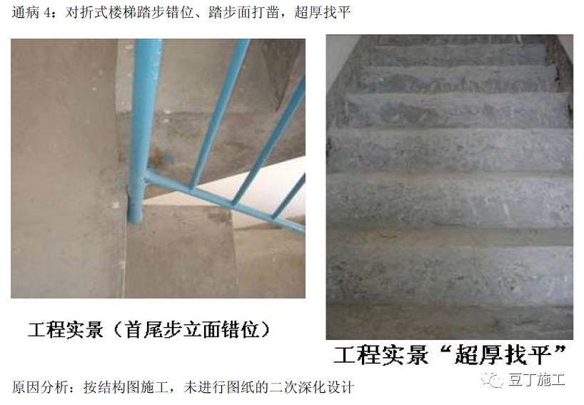 住宅工程主体结构质量通病及防治措施21条!_8