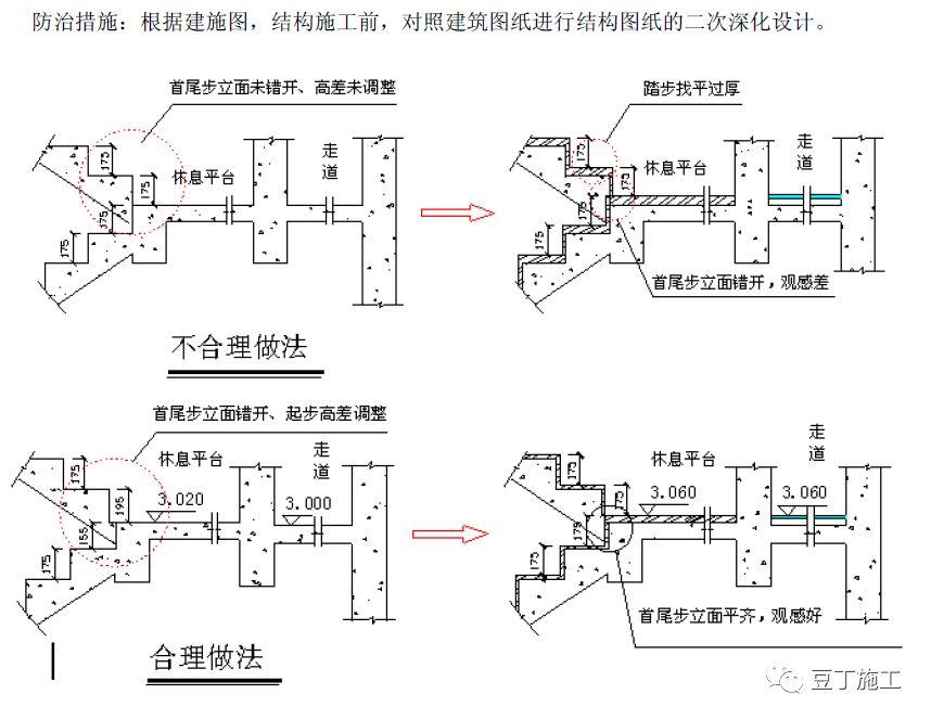 住宅工程主体结构质量通病及防治措施21条!_9