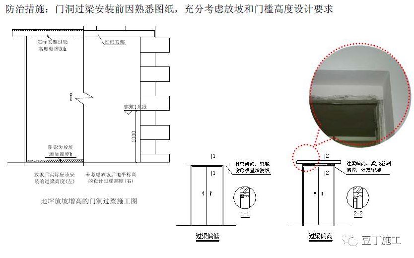 住宅工程主体结构质量通病及防治措施21条!_12