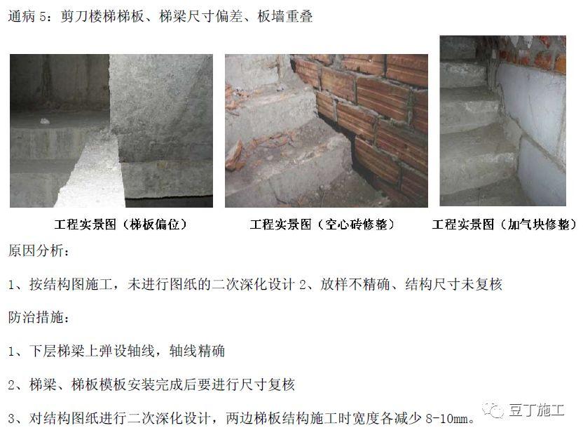 住宅工程主体结构质量通病及防治措施21条!_10