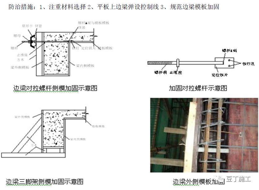住宅工程主体结构质量通病及防治措施21条!_7