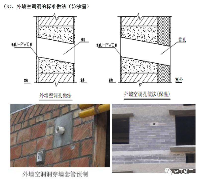 住宅工程主体结构质量通病及防治措施21条!_37