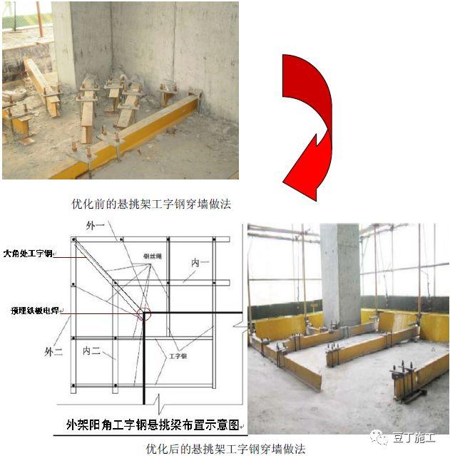 住宅工程主体结构质量通病及防治措施21条!_38
