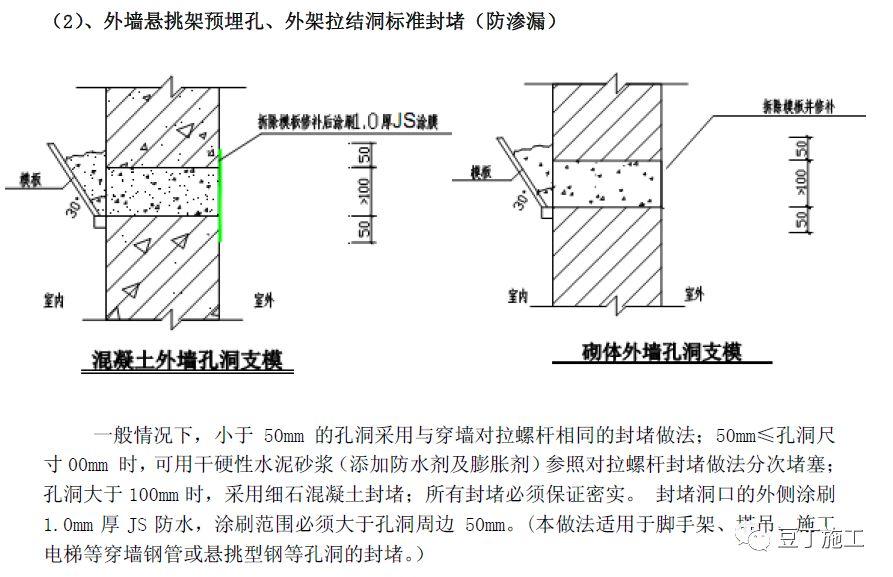 住宅工程主体结构质量通病及防治措施21条!_36