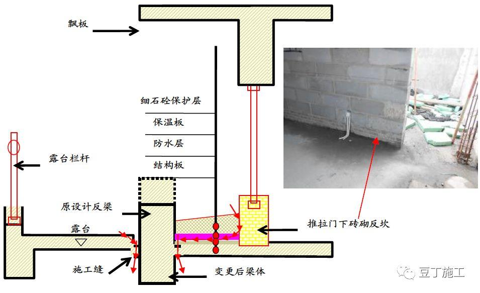 住宅工程主体结构质量通病及防治措施21条!_48