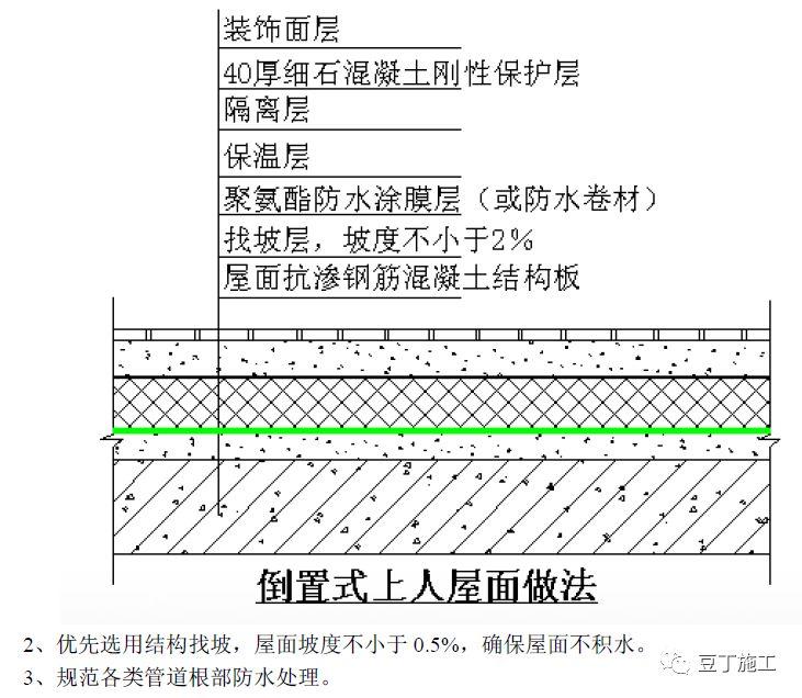 住宅工程主体结构质量通病及防治措施21条!_63