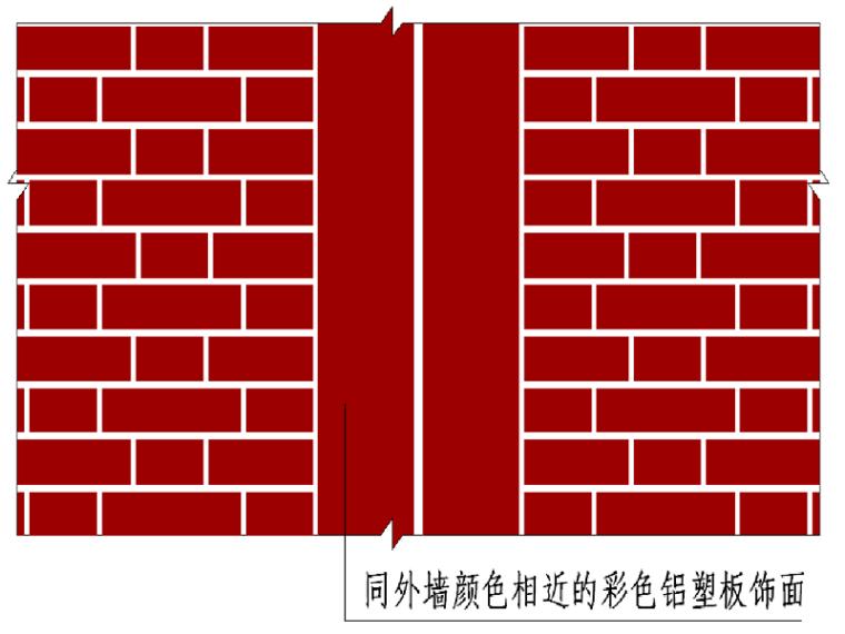 标准施工工艺工法参考节点培训讲义PPT170页