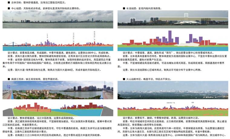 海口总体城市设计研究报告天际线引导设计