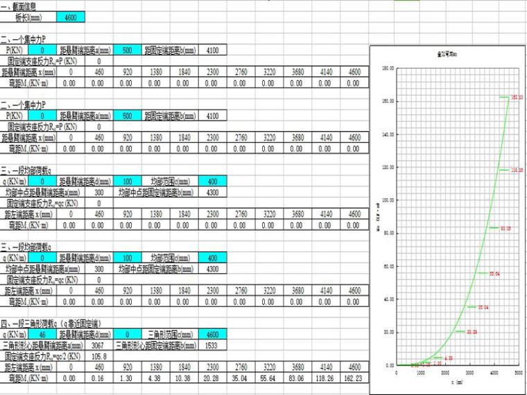 Excel表格-水池侧壁及底板配筋计算程序
