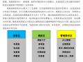 暖通空調系統設計-地鐵指揮中心學士論文