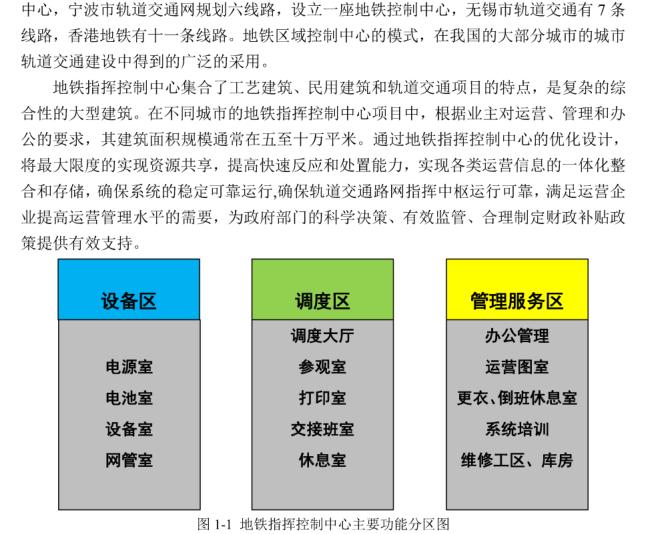 暖通空调系统设计-地铁指挥中心学士论文