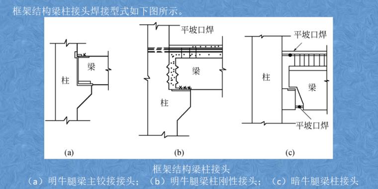 框架结构梁柱接头焊接型式