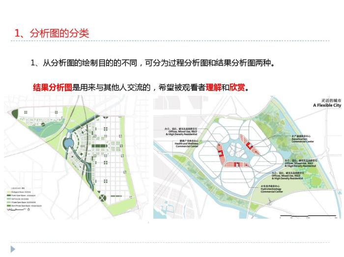 城市设计分析图画法介绍(PDF,39页)