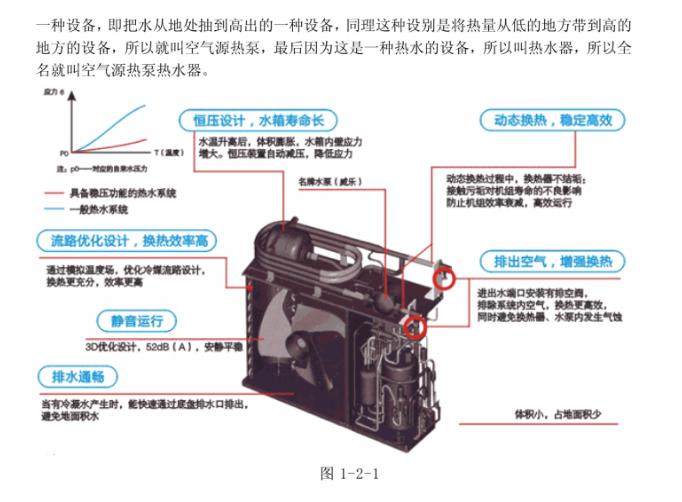 空气源热泵设计毕业论文
