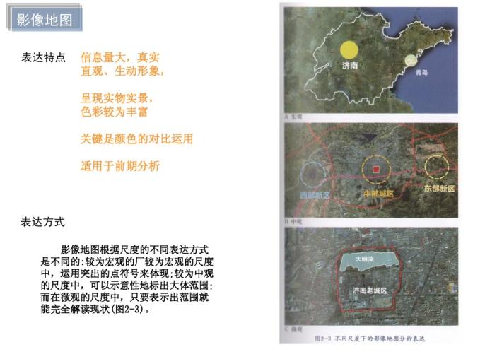 城市规划设计分析的方法与表达(PDF,54页)