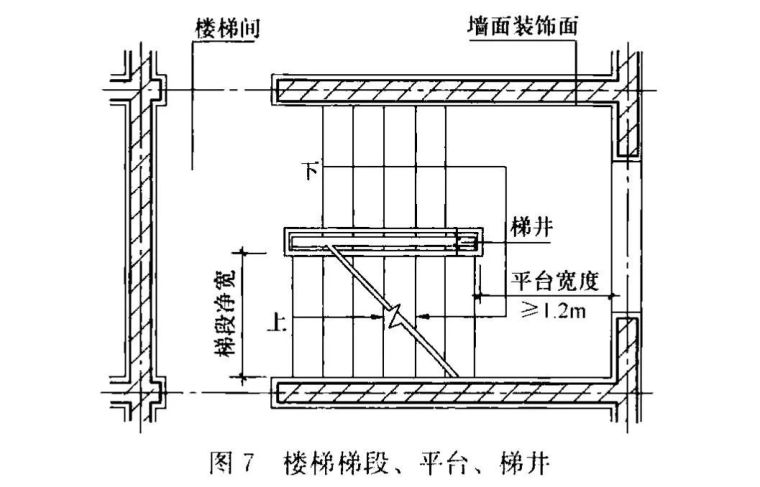 《民用建筑设计统一标准》 于10.1正式实施