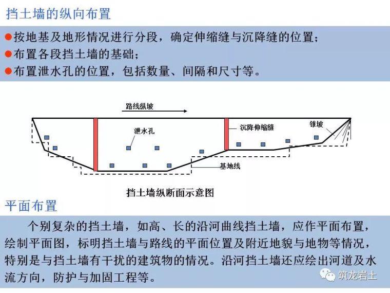 一文讲透抗滑挡土墙设计及计算,附实例解析_4