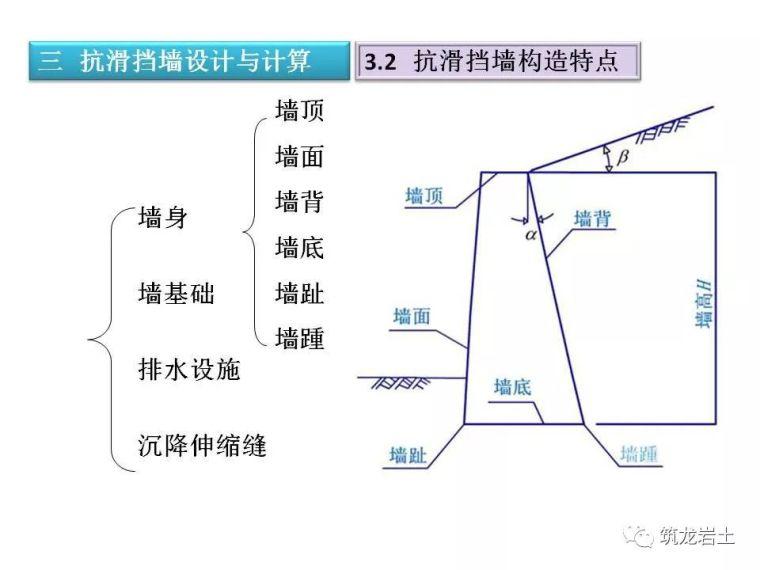一文讲透抗滑挡土墙设计及计算,附实例解析_16