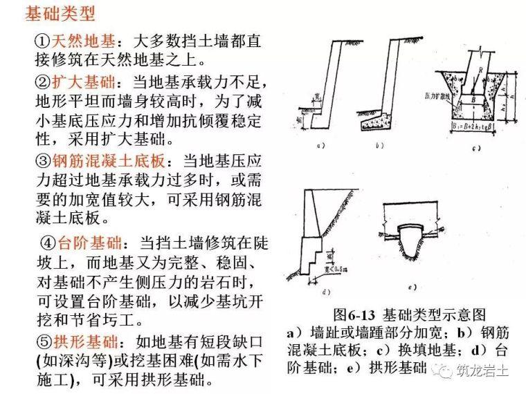 一文讲透抗滑挡土墙设计及计算,附实例解析_20