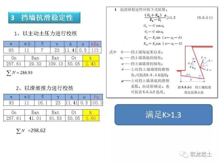 一文讲透抗滑挡土墙设计及计算,附实例解析_47