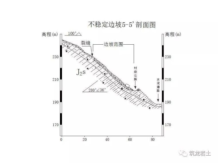 一文讲透抗滑挡土墙设计及计算,附实例解析_41