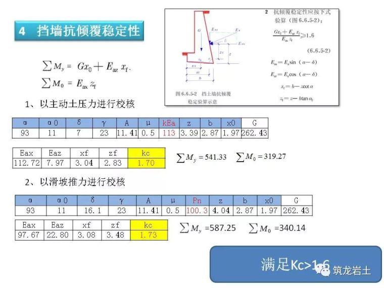一文讲透抗滑挡土墙设计及计算,附实例解析_50
