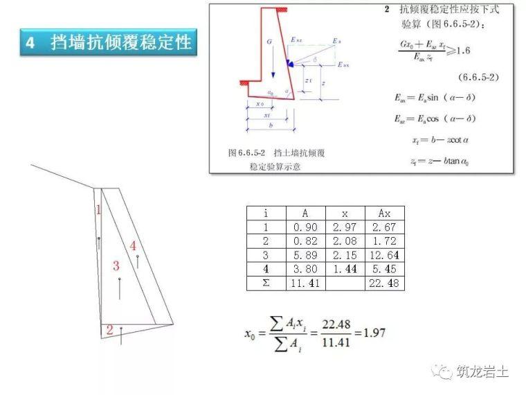 一文讲透抗滑挡土墙设计及计算,附实例解析_49