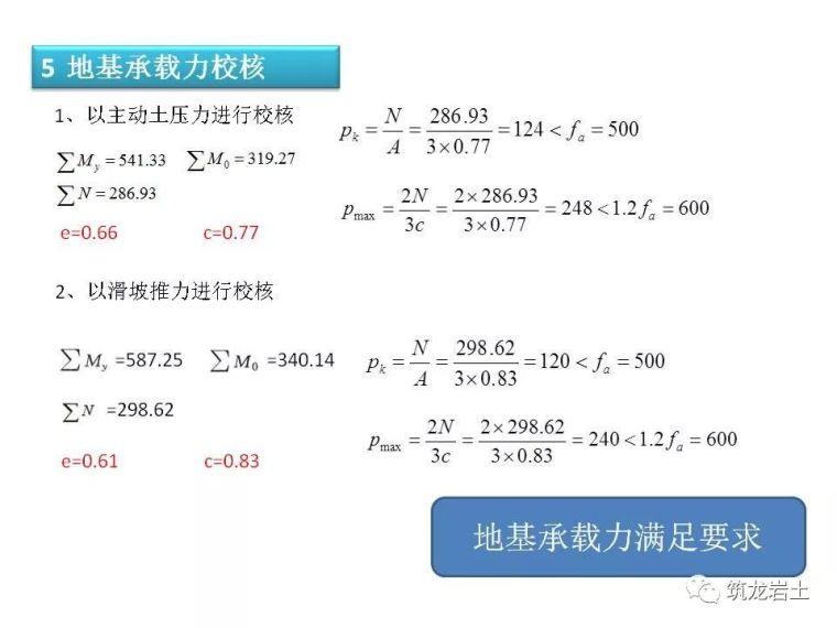 一文讲透抗滑挡土墙设计及计算,附实例解析_56