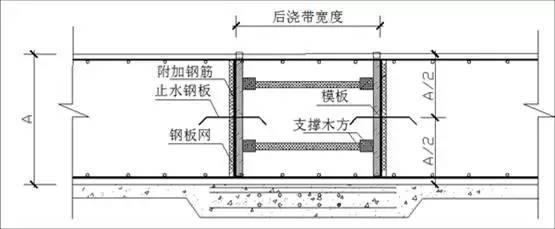 地基与基础工程细部节点做法,详图及实例图