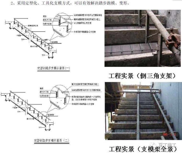 住宅工程主体结构质量通病及防治措施21条!_3