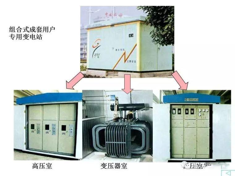 [电气分享]这波低压配电系统的分析,太详细_6