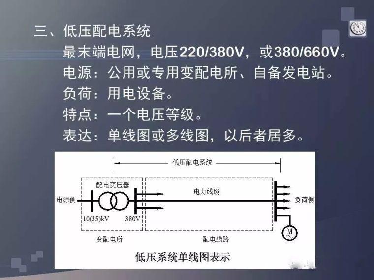 [电气分享]这波低压配电系统的分析,太详细_17