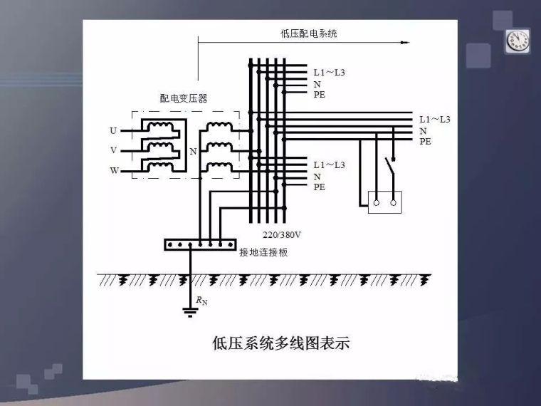 [电气分享]这波低压配电系统的分析,太详细_18