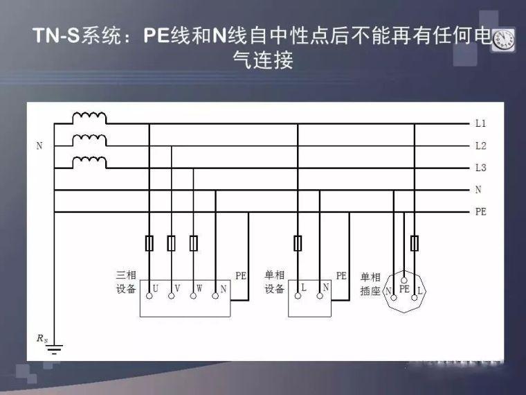 [电气分享]这波低压配电系统的分析,太详细_25