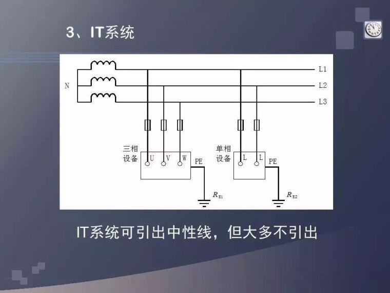 [电气分享]这波低压配电系统的分析,太详细_29