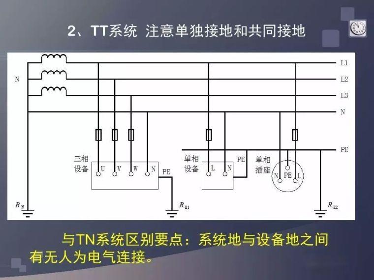 [电气分享]这波低压配电系统的分析,太详细_28