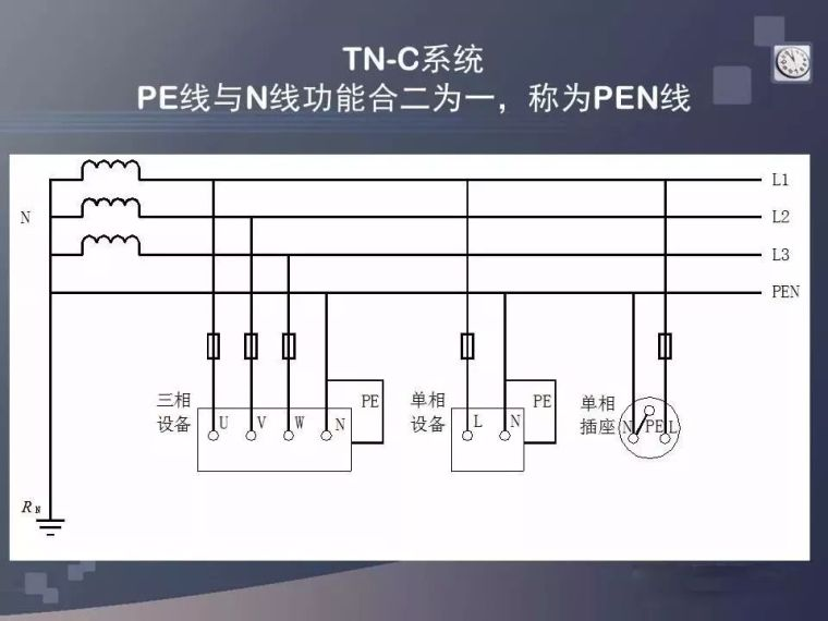 [电气分享]这波低压配电系统的分析,太详细_26