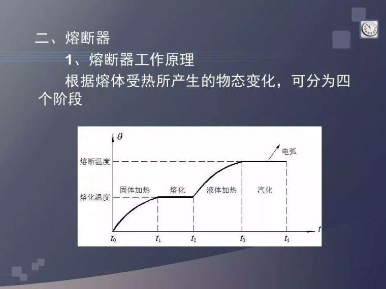 [电气分享]这波低压配电系统的分析,太详细_34