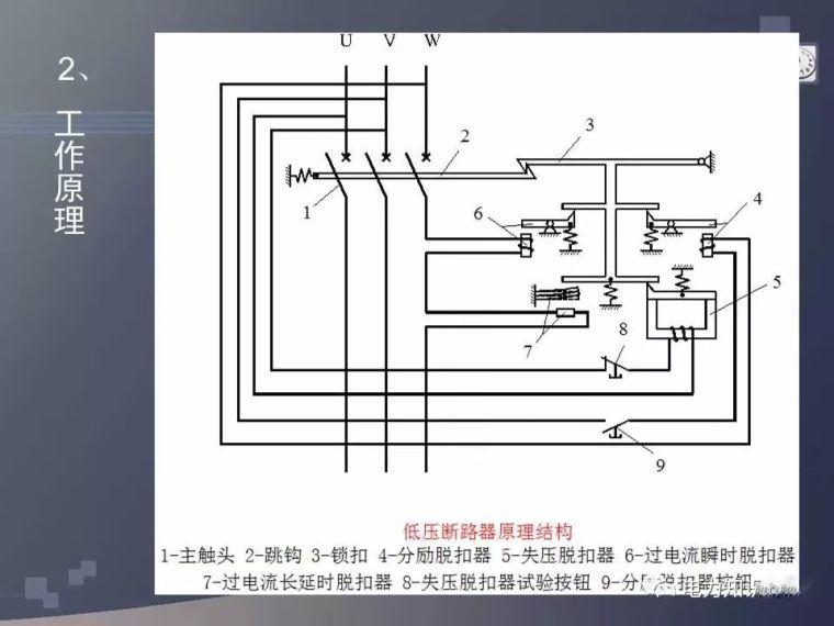 [电气分享]这波低压配电系统的分析,太详细_45
