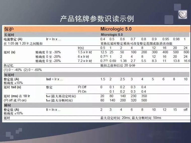 [电气分享]这波低压配电系统的分析,太详细_50