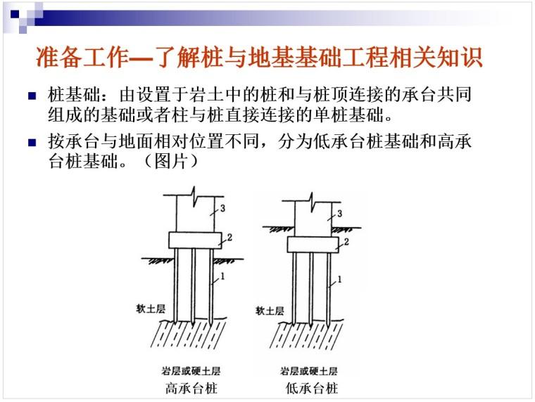 1、桩与地基基础工程相关知识