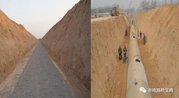 市政道路管线基坑支护安全方案