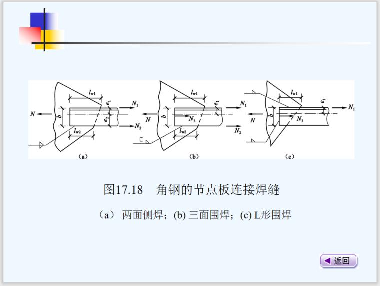 钢结构的常用连接方法