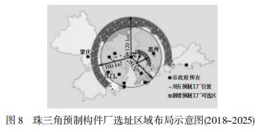 预制PC构件工厂全国重点区域规划布局研究_12